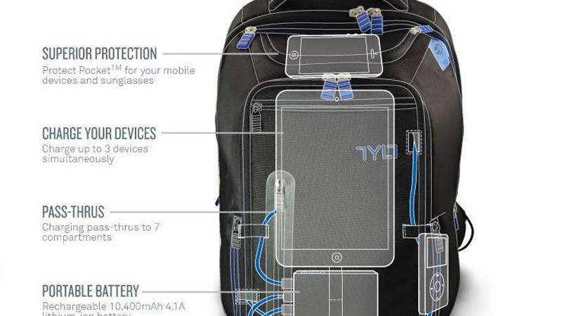 description of the features that are found on the ENERGI+ Backpack