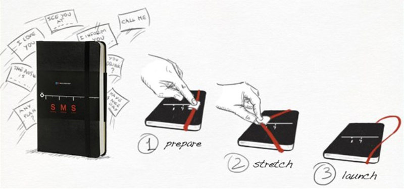 Instructions on how to send a message using the Moleskine Shooting Message System SMS Notebook