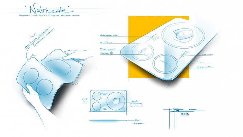Details of the Nutrima Food Analyzer Electrolux Design Lab