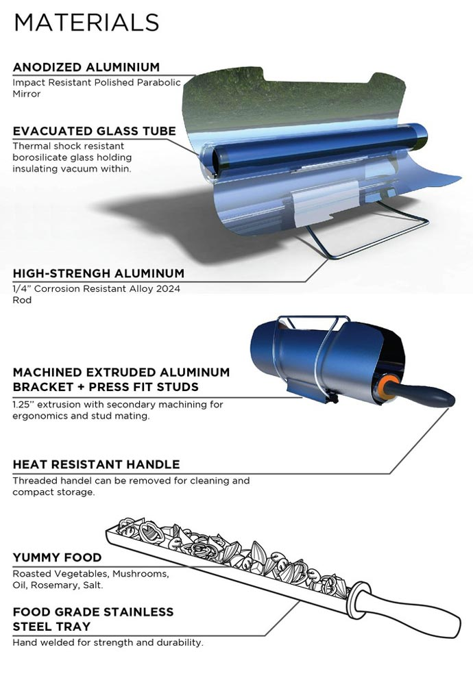 Details about the GoSun SOLAR Stove Cooker