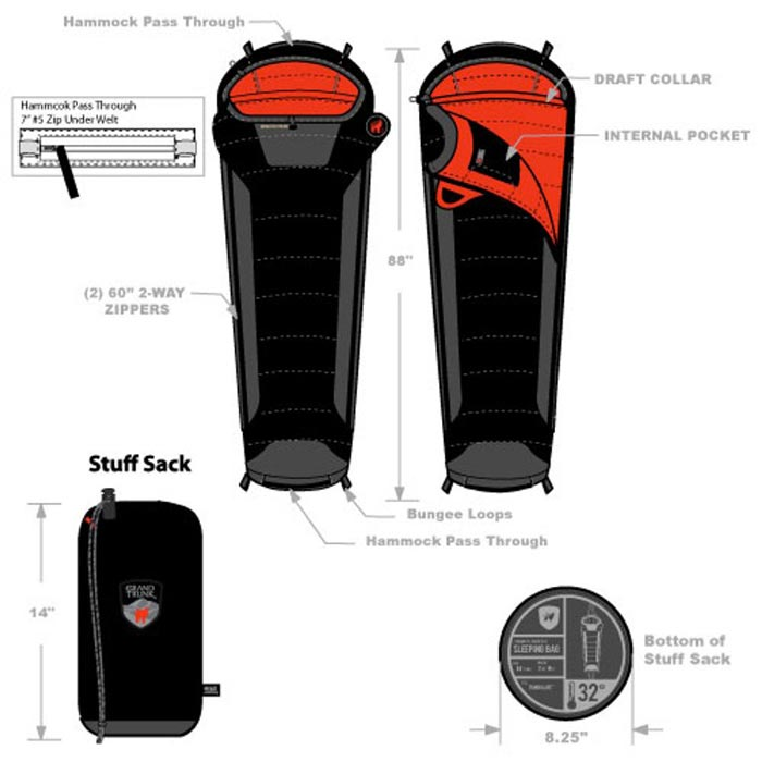 Technical specs of the Hammock Compatible Sleeping Bag by Grand Trunk