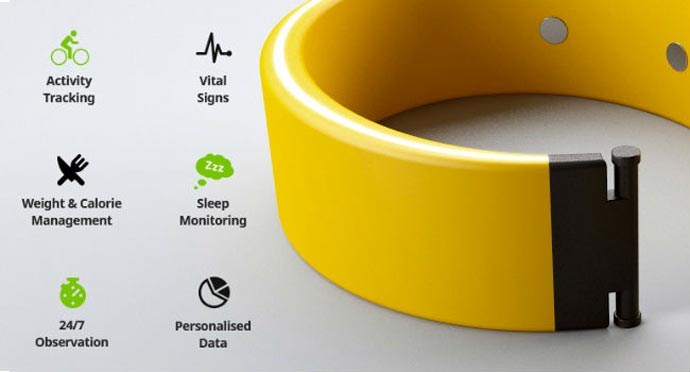 Features of the Angel Wristband - A Health Fitness Sensor