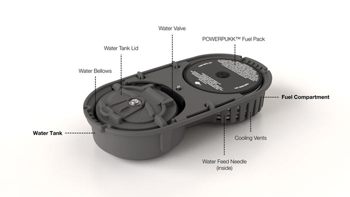 Part details of the PowerTrekk Charger - A Fuel Cell Charger by myFC