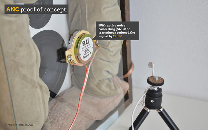 Effectiveness of the Sono Advanced Window Noise Cancelling System