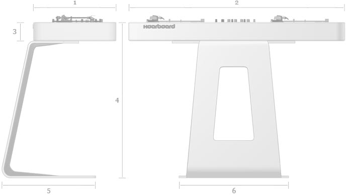 Measurements of the Scomber Mix Table by Hoerboard