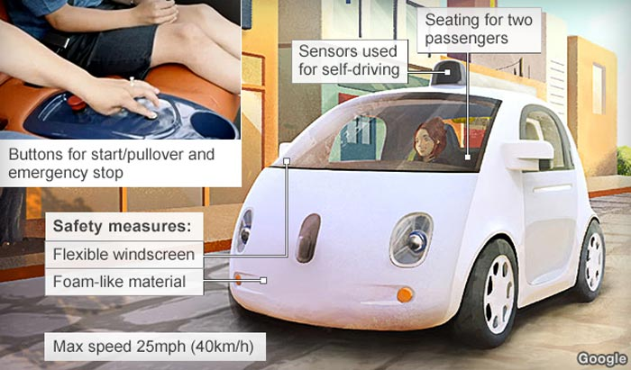 Google self driving car features