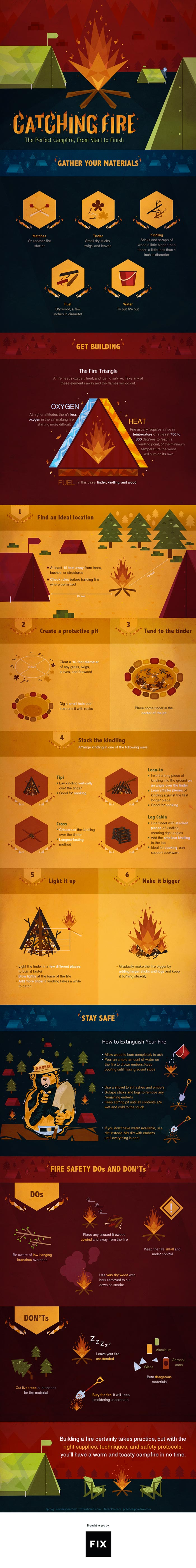 How to build a fire infographic