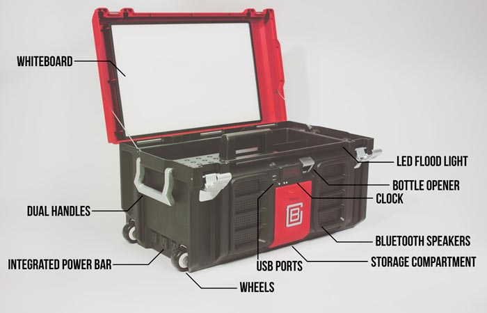 Coolbox Toolbox specs and features