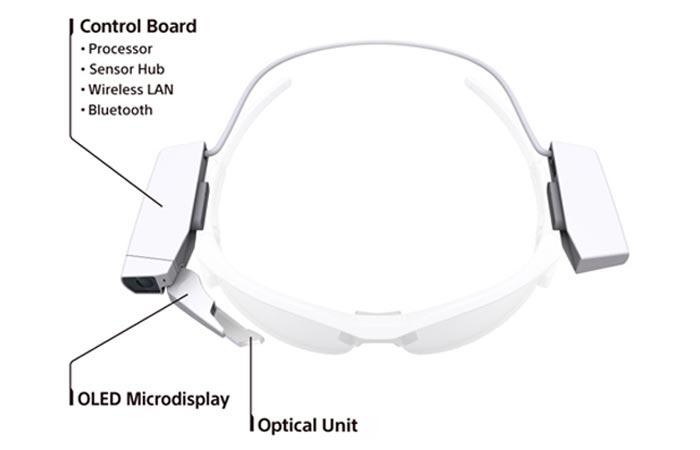 Details of the Sony Smarteyeglass Attach