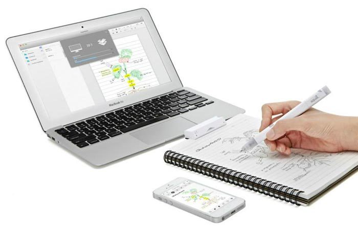 Equil Smartpen 2 use on any type of paper
