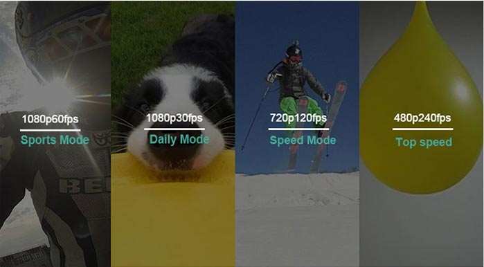 Resolutions of the Xiaomi Yi Ambarella A7LS action camera