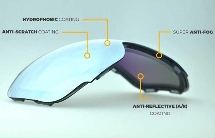 BSG2 Magnetic Lens Snowboard Goggles lens