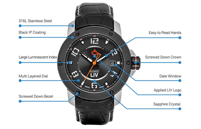 LIV Genesis X1A, black, with leather strap and features mapped out on a white background.