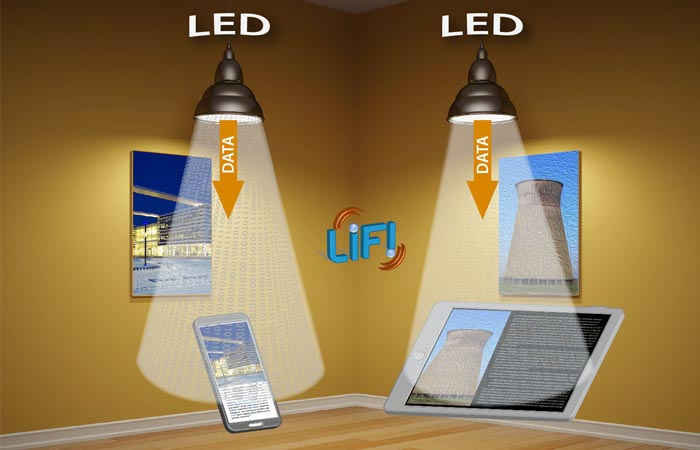 Li-Fi Internet presentation with a picture featuring two LED lights transmitting data to smart devices.