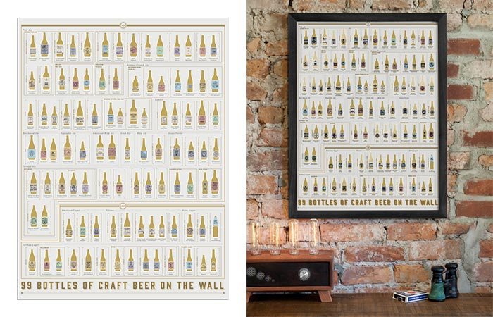 The 99 Bottles of Craft Beer Poster On A Wall