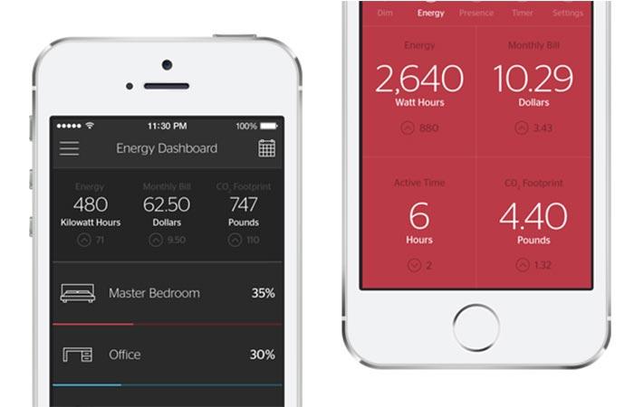 Zuli Smartplug App Options