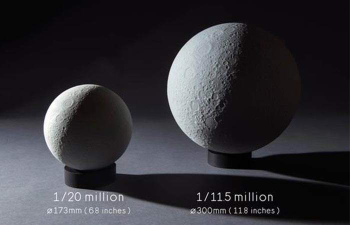 The Sizes Of Moon Lunar Globe