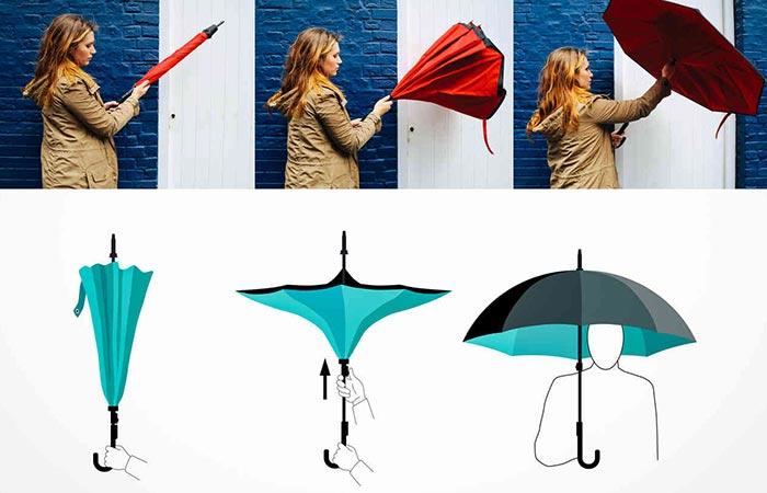 Anbrella opening steps