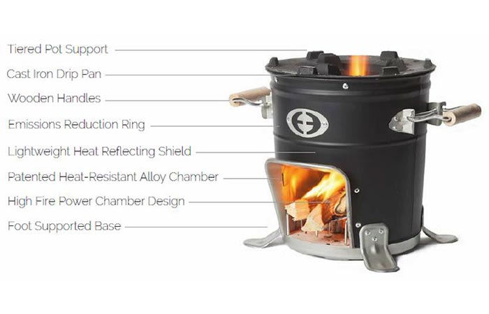Features of the M-5000 Rocket Stove