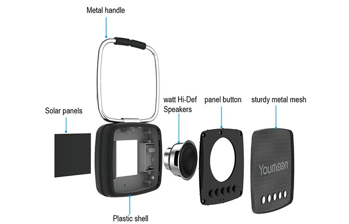 Different components of the Youmoon speaker