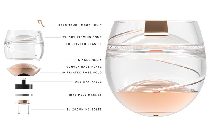 Components of Ballantine's Space Glass