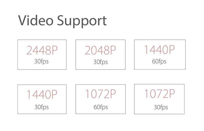 The different video quality that the X5 has to offer.