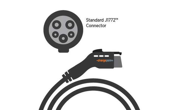 View of the ChargePoint cord and connector