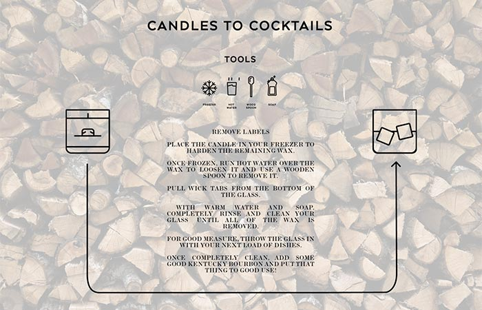 Instruction on how to turn candle glass into a whiskey glass