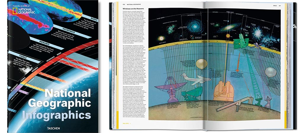 Front cover and two of the internal pages of the National Geographic Infographics book