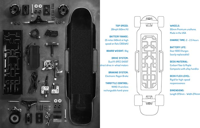 Anatomy and technical specifications of the Raptor 2.