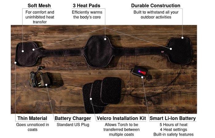Torch Coat Heater parts