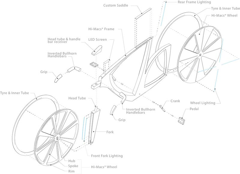 Diagram of Levitation concept bike