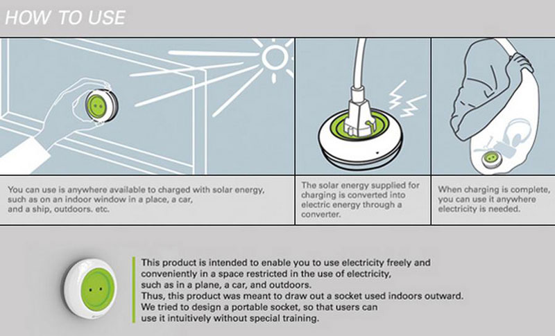 illustration on how to use the solar window socket by Kyuho