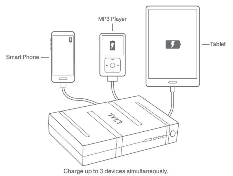 TYLT battery connected to 2 phones and a tablet