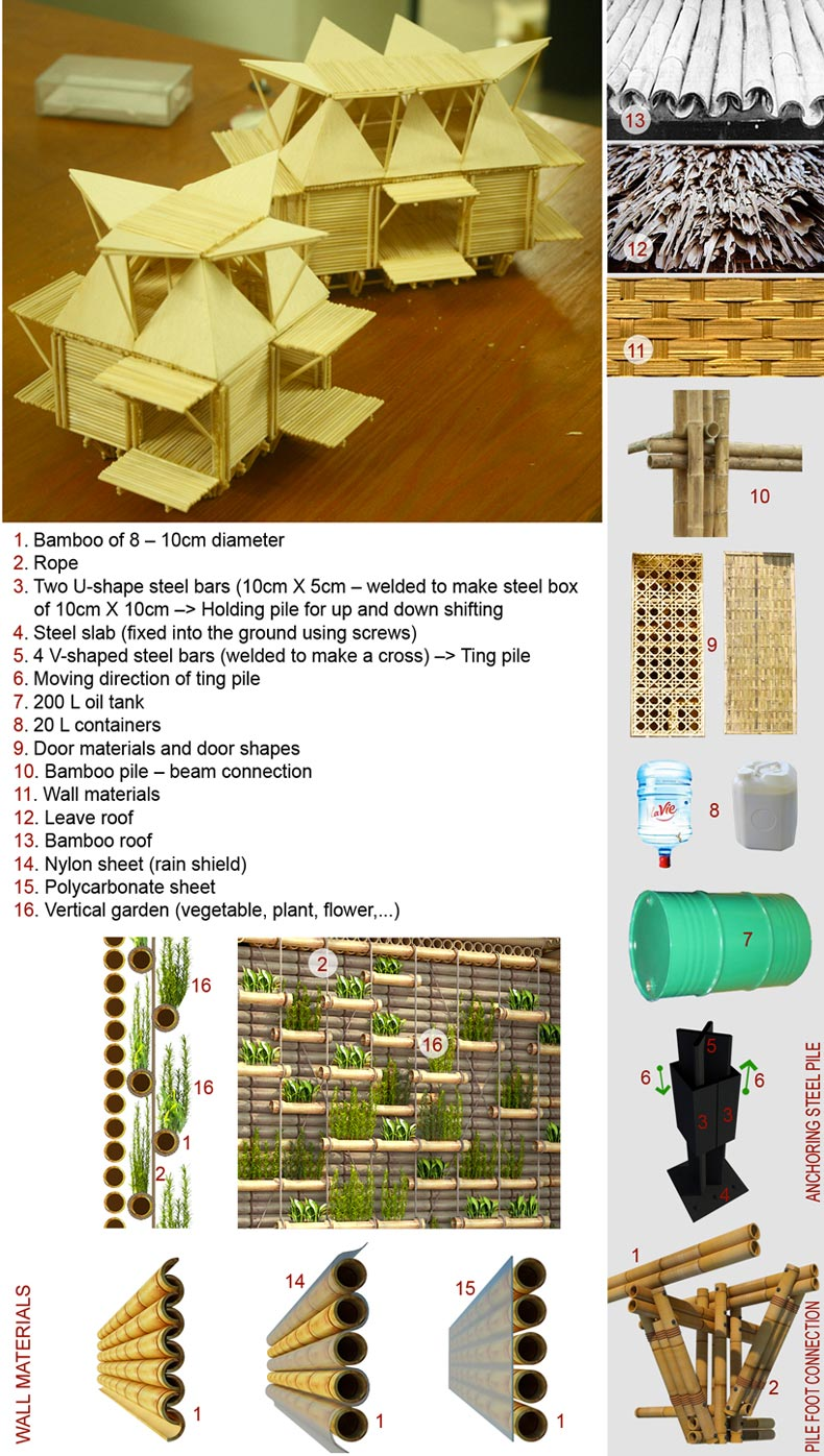 Description of the elements in the 6 person Floating Bamboo Low Cost Houses in Vietnam by H & P Architects