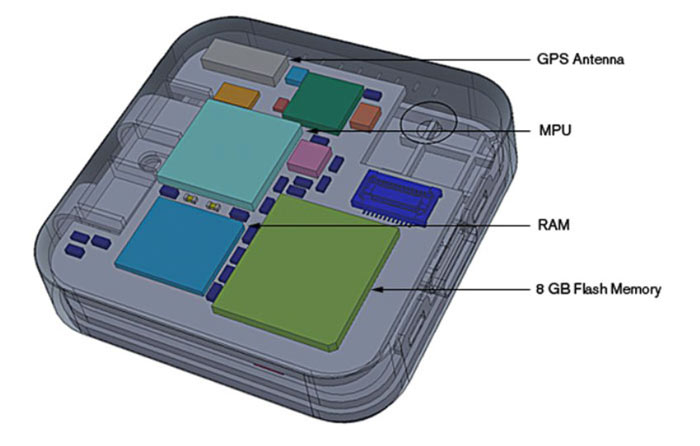 Components inside the Memoto Wearable Camera and GPS