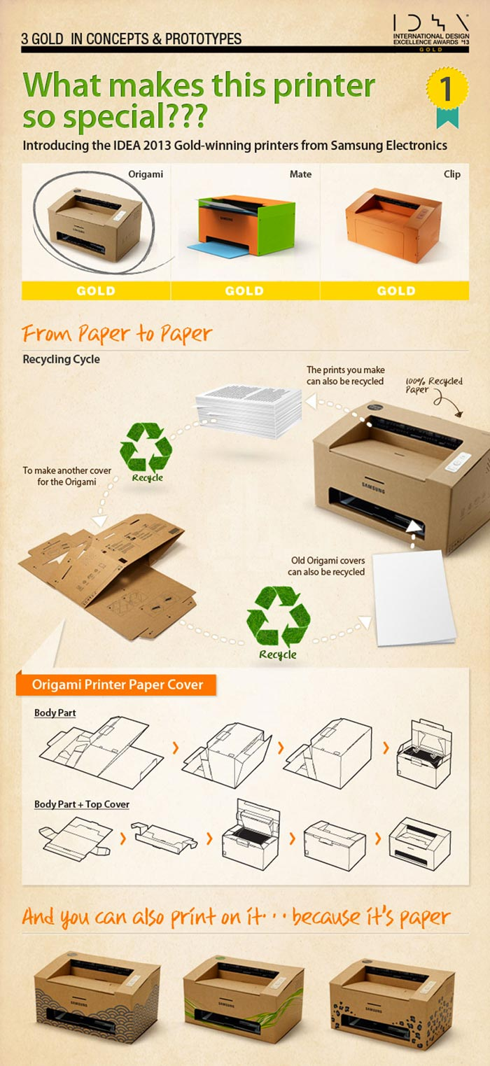 Infographic of the Origami from Samsung, A Foldable Cardboard Laser Printer