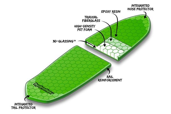 Skateboard details of the Hydroflex Skateboard