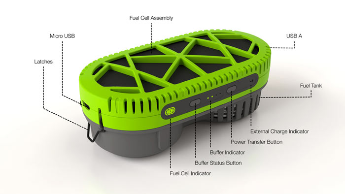 Product specification of the PowerTrekk Charger - A Fuel Cell Charger by myFC