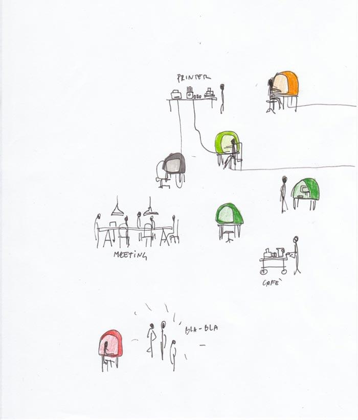 Uses of the Rewrite Desk by GamFratesi and Ligne Roset