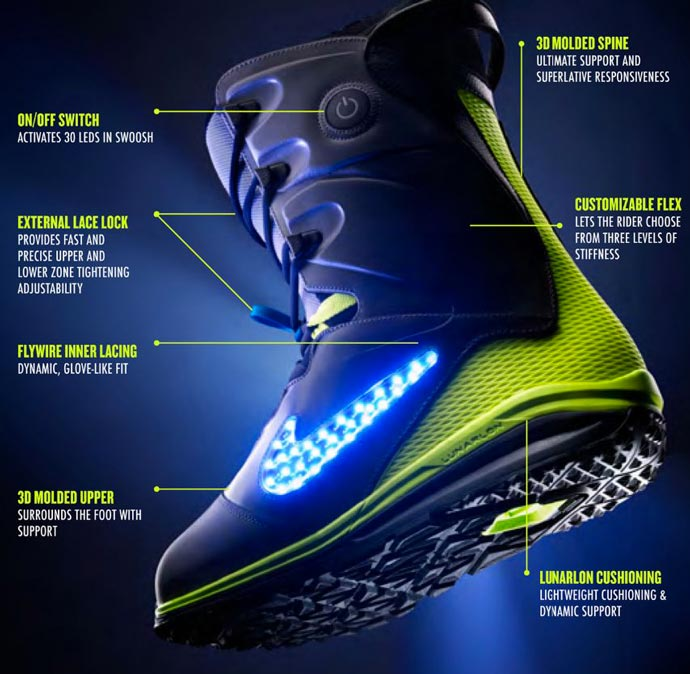 Specifications of the Nike LunarEndor