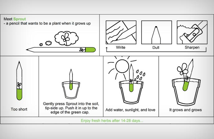 How Sprout Pencil works