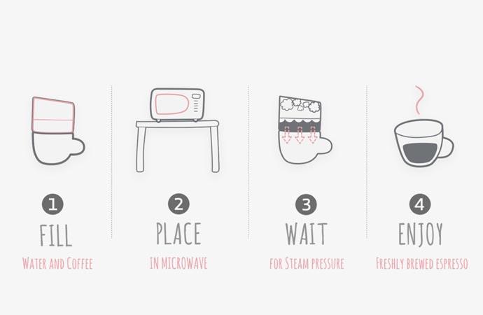 How the Piamo microwave espresso maker works
