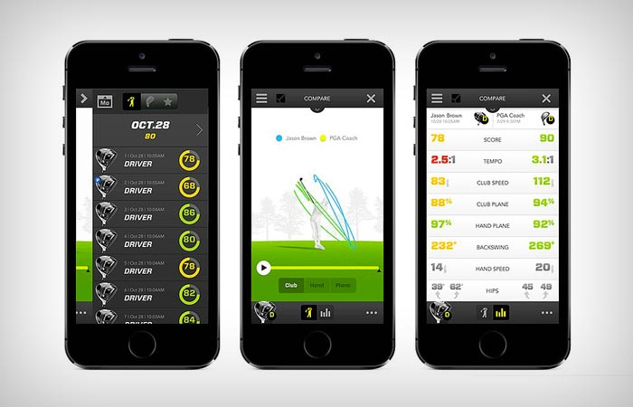 Zepp golf 3d training system