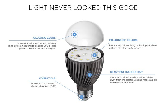 Misfit Bolt Smart Bulb