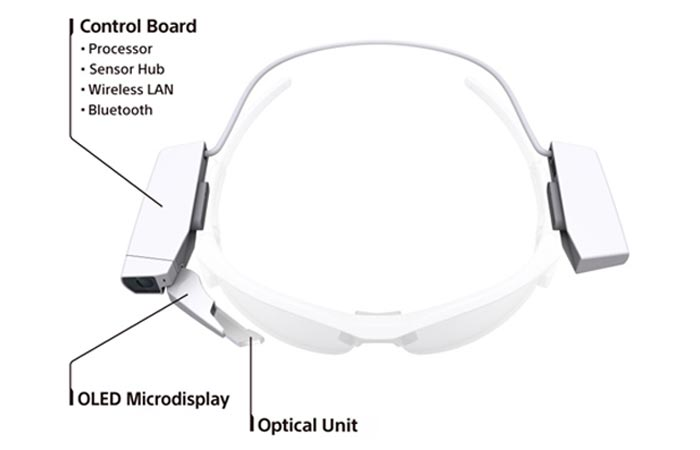 Details of the Sony Smarteyeglass Attach