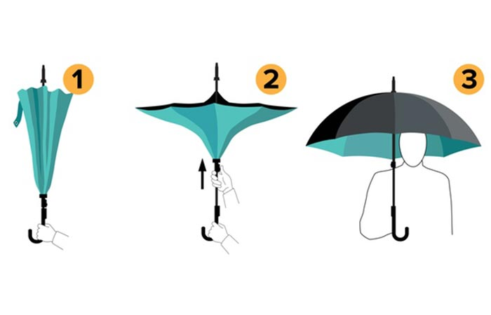 KAZbrella instructions