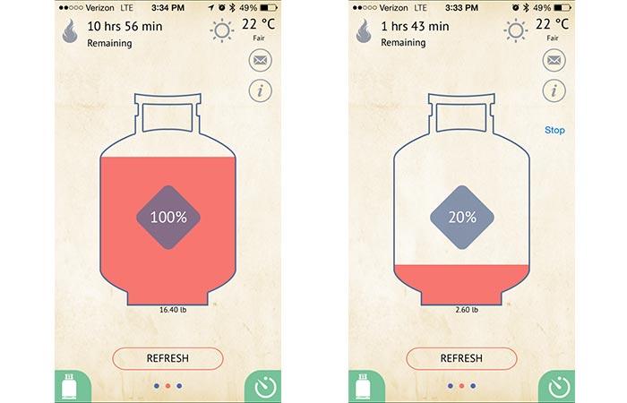 Smart GasWatch companion app