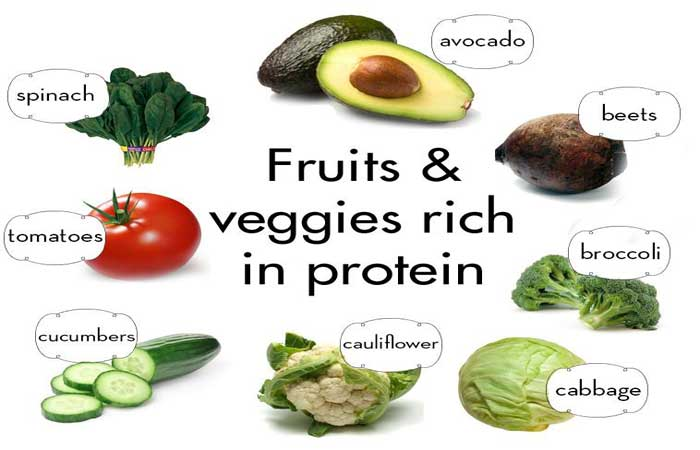 Fruits and veggies rich in protein