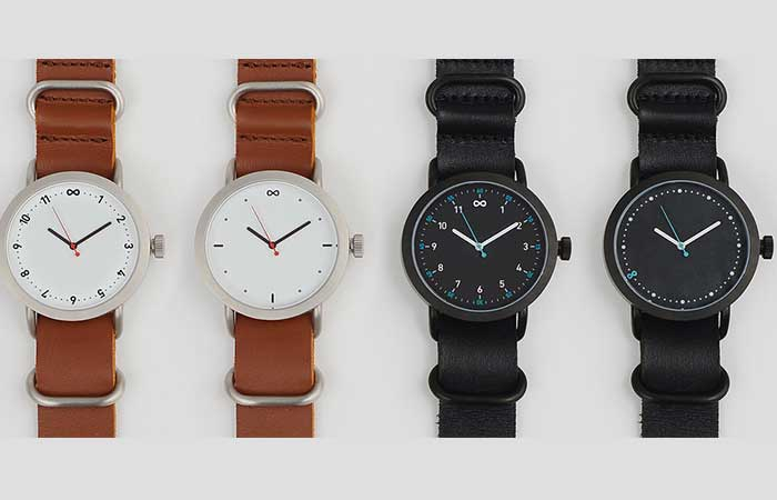 Divided by zero watches: Plato, Euclid, Gauss and Kepler